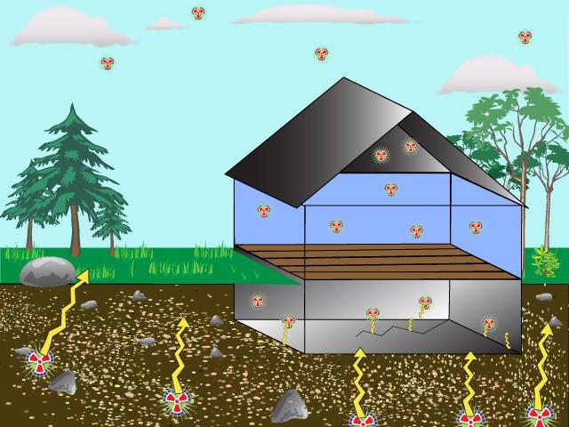 radon levels before modification