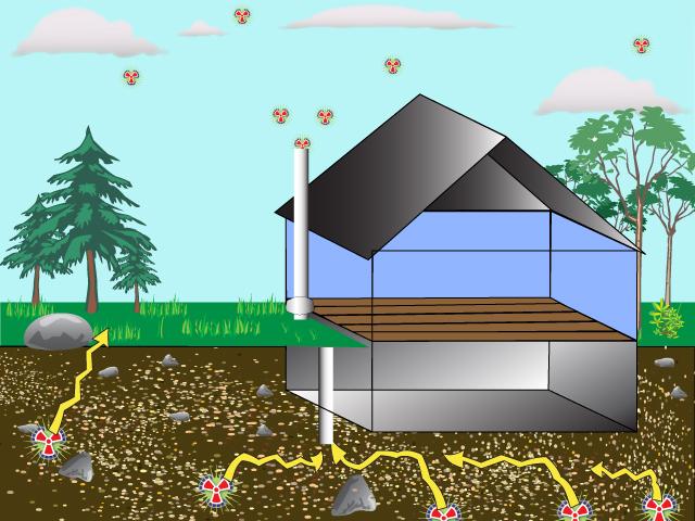 good radon levels after modification
